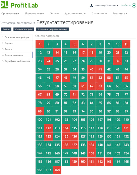 Тест для РОПа – 168 вопросов